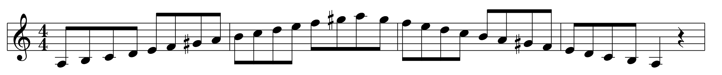 A Minor Harmonic Scale Right Hand