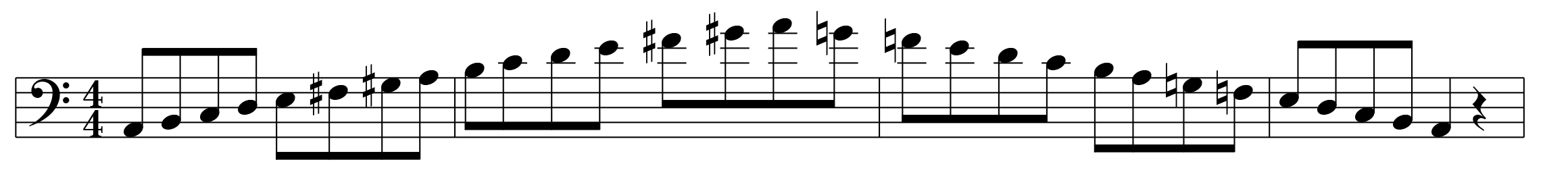 A Minor Melodic Scale Left Hand