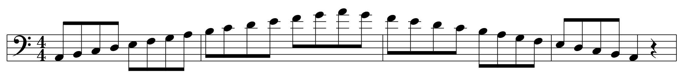 A Minor Natural Scale Left Hand