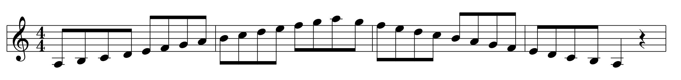 A Minor Natural Scale Right Hand