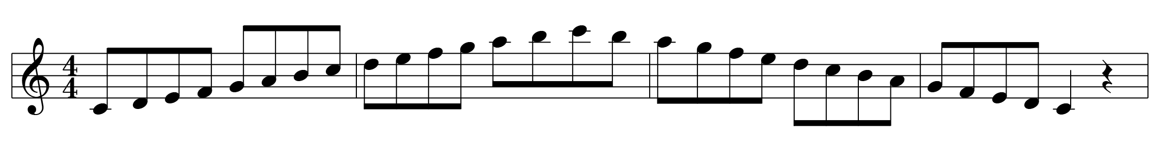 C Major Scale Right Hand