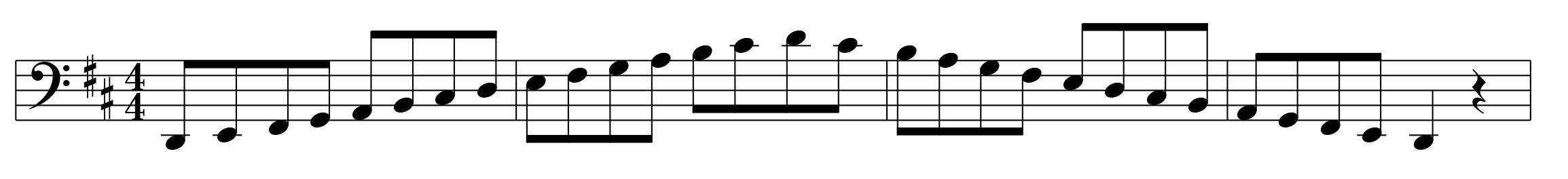 D Major Scale Left Hand