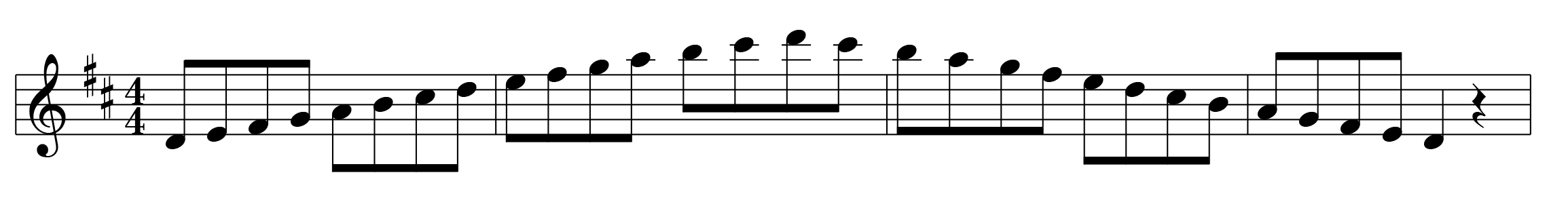 D Major Scale Right Hand