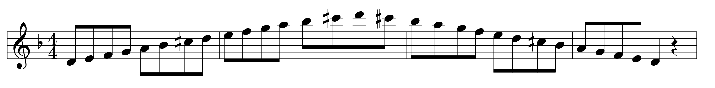D Minor Harmonic Scale Right Hand