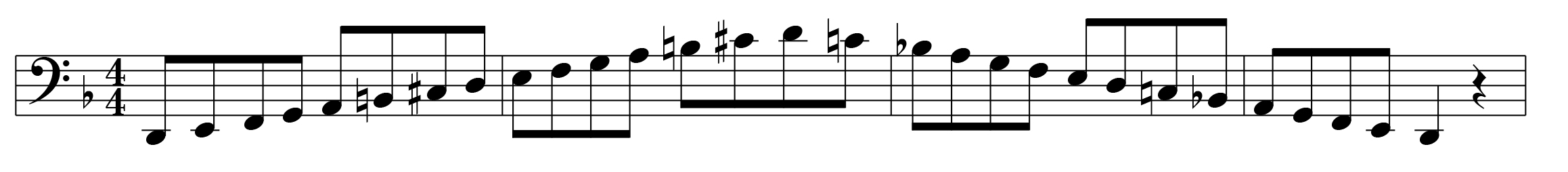 D Minor Melodic Scale Left Hand
