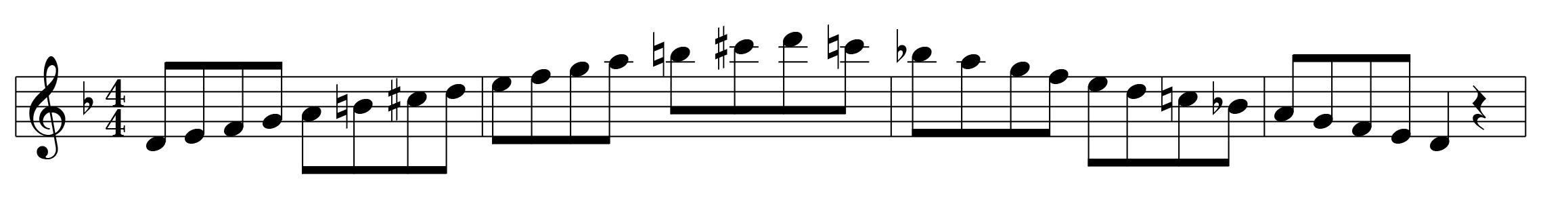 D Minor Melodic Scale Right Hand