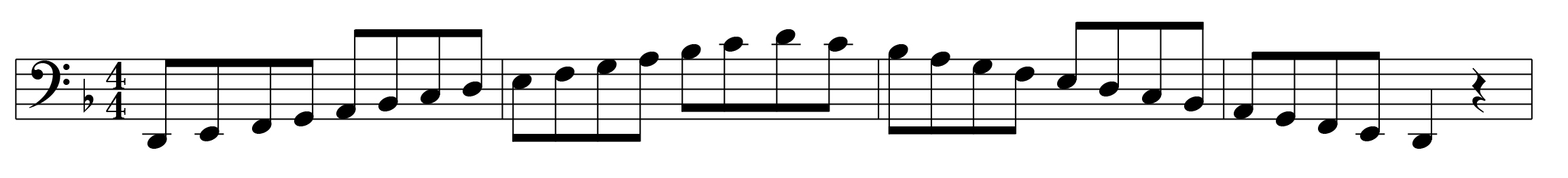 D Minor Natural Scale Left Hand
