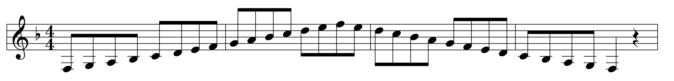 F Major Scale Right Hand